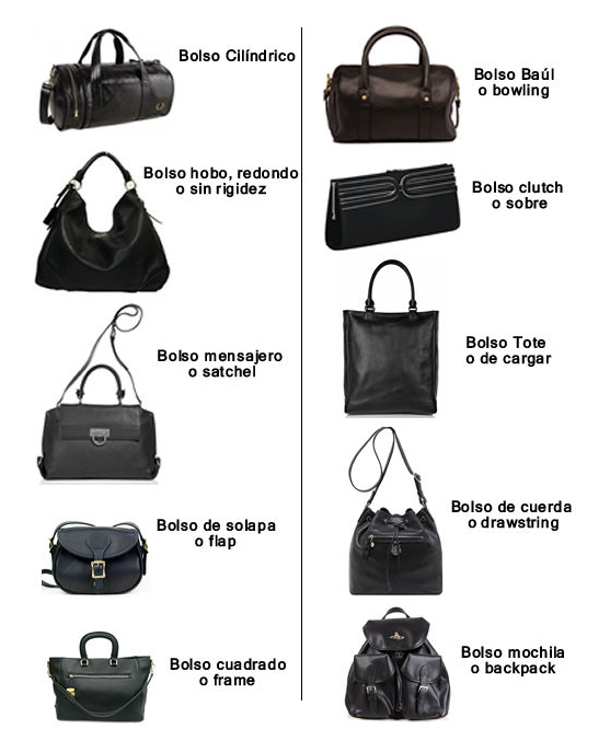 Estilo de bolsos segun el diseño